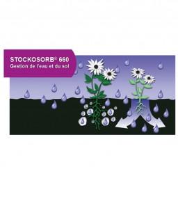 STOCKOSORB® 660